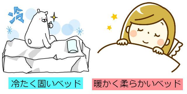冷たいベッド、暖かいベッド